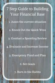 Project Management Software U2013 Thrive Best 25 What Is Personal Finance Ideas On Pinterest Freedom