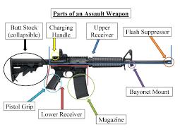assault weapons ban enforcement