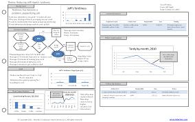 improvement report template toyota a3 plan sle 3 lean six sigma toyota
