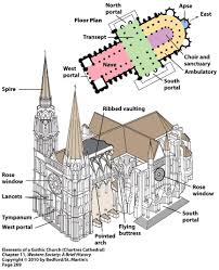 gothic cathedral floor plan elements of gothic cathedral jpg 866 1 067 pixels ap art history