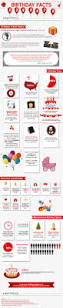 fun facts about birthdays paperstyle