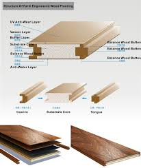 thin engineered hardwood flooring hardwood flooring
