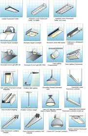 different types of outdoor lighting different types outdoor string lights traams co