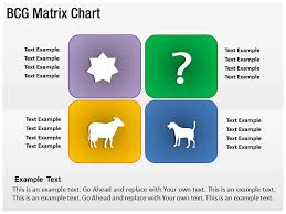 29 Images Of Bcg Matrix Template Infovia Net Bcg Ppt Template