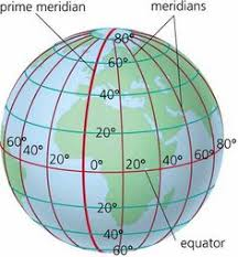 basic geography the equator and the prime meridian goes along