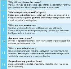 New Zealand Job Interview New Zealand It Employment Recruitment Agency De Winter