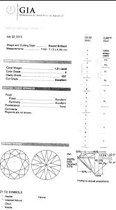 diamond clarity chart scale diamond cloud and pinpoints guidance please help the rock