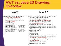 java 7 and java 8 programming tutorial java 2d drawing