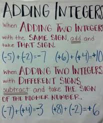 best 25 negative integers ideas on pinterest integers negative