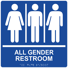 gender neutral bathroom signs mtopsys com
