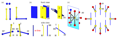 symmetry free full text generation of supramolecular chirality