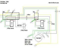 splendid wiring diagram for a ceiling fan u2013 bottlesandblends and