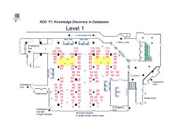 California Academy Of Sciences Floor Plan Kdd 2017 Accepted Papers