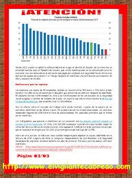 bonificaciones contratos 2016 el contrato indefinido se convierte en una quimera para el