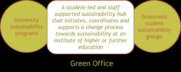 green offices u2013 studenten voor morgen
