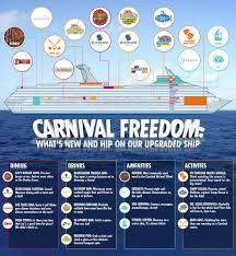 Carnival Freedom Floor Plan 195 Best Carnival Cruise Line Images On Pinterest Carnival