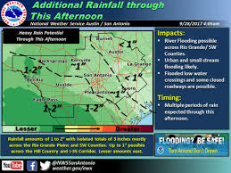 Austin Flooding Map by Flash Flood Watch Cancelled For Bexar Atascosa Counties San