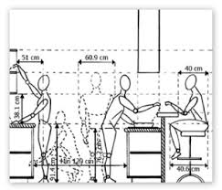 Kitchen Design Chicago by Custom Kitchen Design Chicago Il Ergonomics Anthropometrics