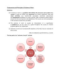 components and principles of scheme of work