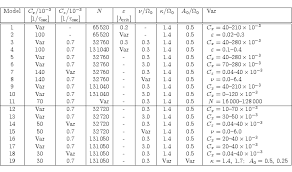 Friction Coefficient Table by Imgr2 Gif