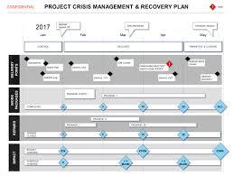 business continuity plan template tristarhomecareinc disaster