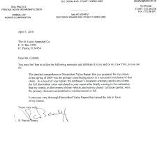Assist Letter Of Demand Cease And Desist Letter Aimcoach Me
