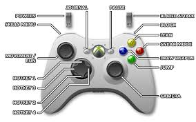 pubg xbox controls controls xbox 360 controls dishonored game guide