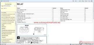 free auto repair manual mitsubishi l200 2015 service manual cd