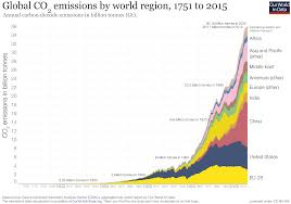 Where Is Paris In World Map by Co U2082 And Other Greenhouse Gas Emissions Our World In Data