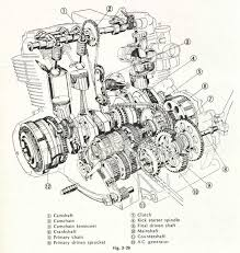 engine diagram motorcycle wiring diagrams instruction