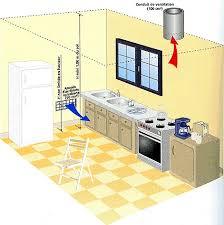 norme robinet gaz cuisine conseils pratiques atoutgaz com