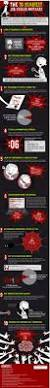 spirit halloween employment 108 best careers in psychology images on pinterest psychology