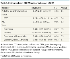 differences in quality of pediatric resuscitative care critical