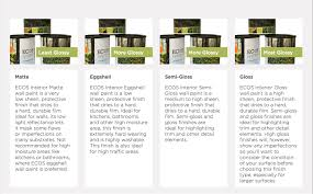the science of color ecos system