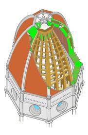 cupola santa fiore brunelleschi modello della cupola di santa fiore di brunelleschi