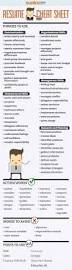 Use Action Verbs Resume by The Best Resume Ever How To Write It College Business And Life
