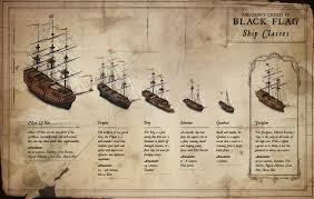 Black Flag Legendary Ships Assassin U0027s Creed Iv Black Flag Jackdaw Edition Will Be Available
