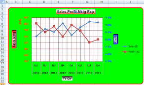 create charts in excel vba embedded charts line with markers
