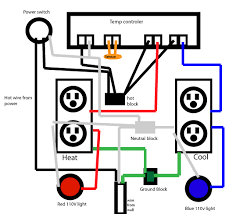 great receptacle outlet wiring diagram gallery electrical circuit