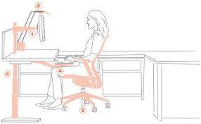 Ergonomic Desk Position An Ergonomic Setup Guide Workplace Research Resources Knoll