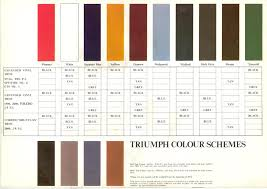onethirtysecond 1970s bl colours