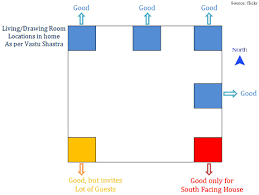 vastu south facing house plan vastu tips to control anger bedroom colour combination as per