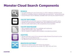 Search Resume Monster Cloud Search Access And Search Resumes From All Talent