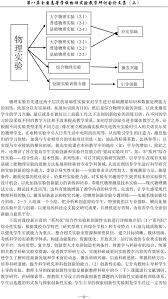gobain si鑒e social gobain si鑒e social 100 images 台灣物業管理學會電子報彙集序言