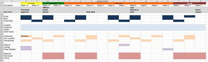 event marketing strategy timeline template and tactics