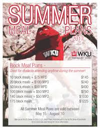 Palns by Summer Meal Plans