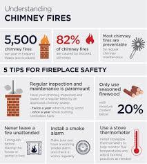 p coates chimney sweeping ltd home facebook