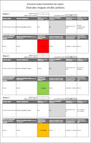 risques professionnels bureau document unique évaluation des risques duer modèle excel gratuit