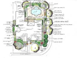 Backyard Landscape Design Software Richardson Lawn Care Landscaping Services Company In Richardson Tx