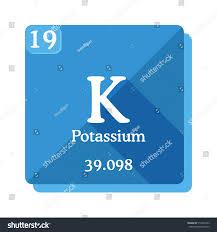 Potassium On Periodic Table Potassium K Element Periodic Table Flat Stock Vector 514520743